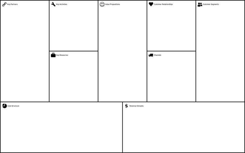 Business Model Canvas - Wireframesketcher